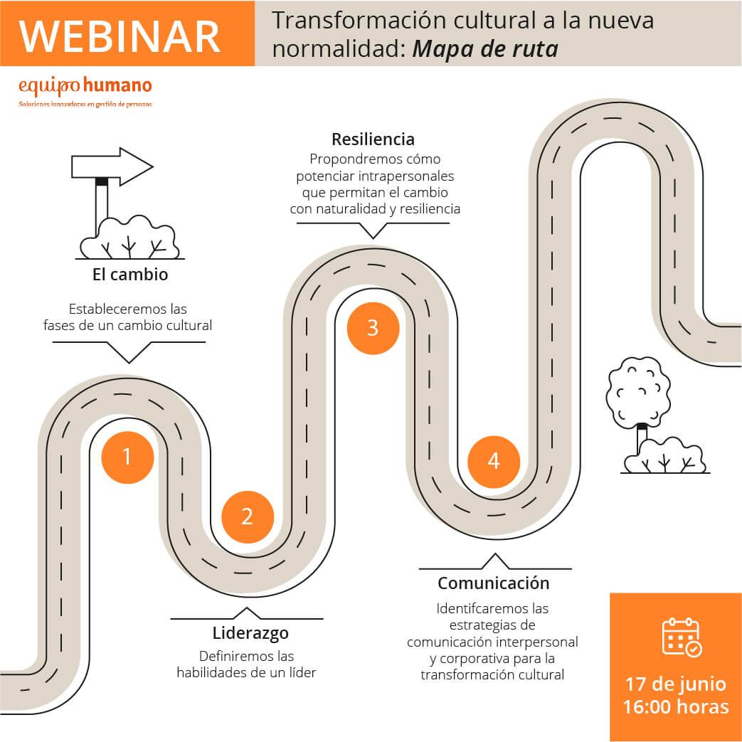Rumbo de la transformación cultural empresarial