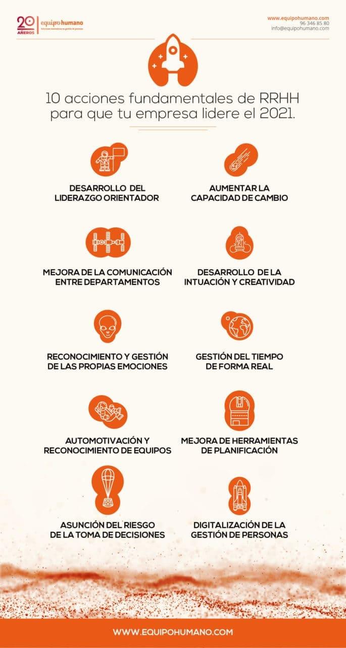 Infografía: 10 acciones fundamentales de RRHH para que tu empresa lidere el 2021.